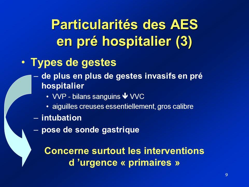 Particularités des AES en pré hospitalier (3)