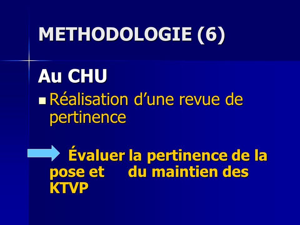 METHODOLOGIE (6) Au CHU Réalisation d'une revue de pertinence