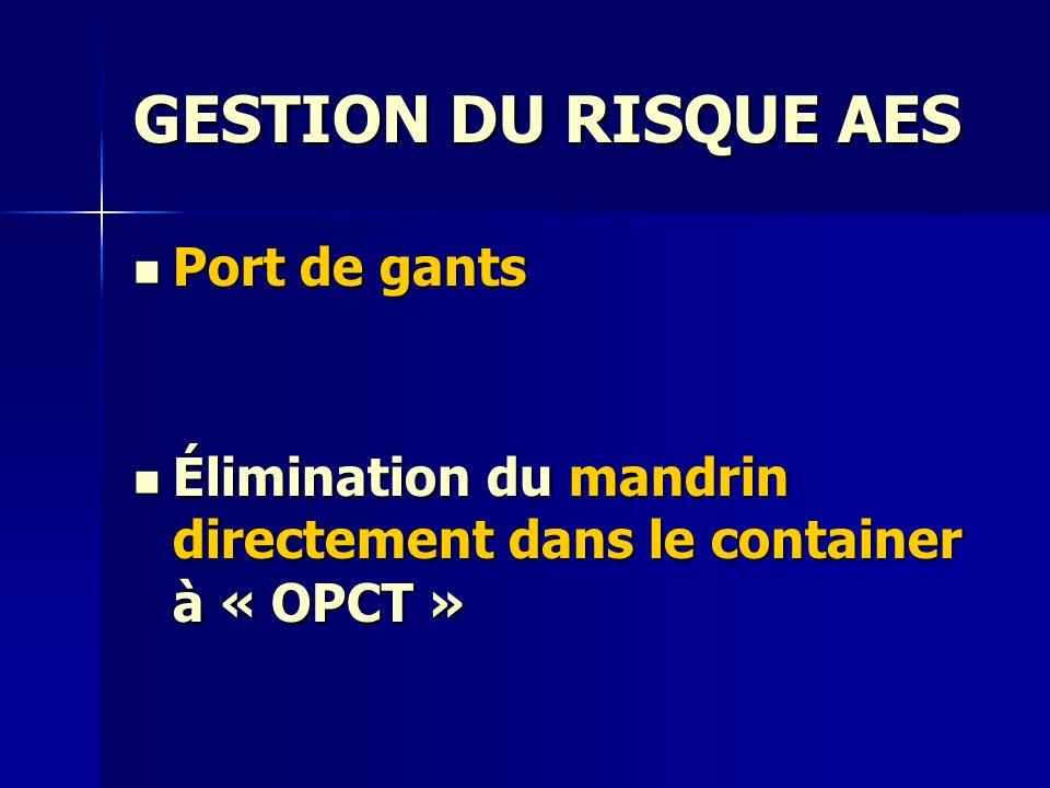GESTION DU RISQUE AES Port de gants