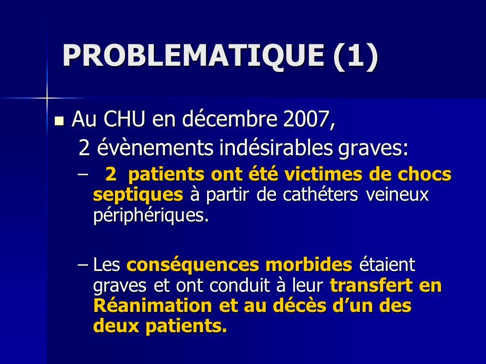 PROBLEMATIQUE (1) Au CHU en décembre 2007,
