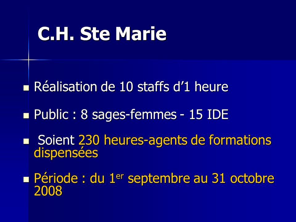 C.H. Ste Marie Réalisation de 10 staffs d'1 heure