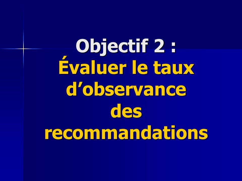 Objectif 2 : Évaluer le taux d'observance des recommandations