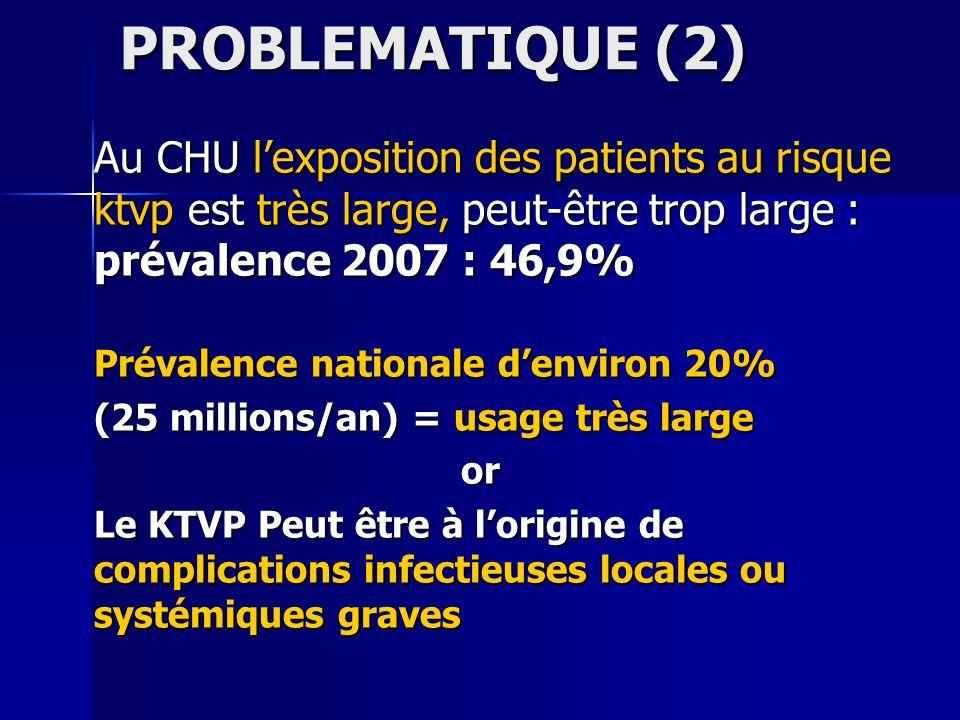 PROBLEMATIQUE (2) Au CHU l'exposition des patients au risque ktvp est très large, peut-être trop large : prévalence 2007 : 46,9%