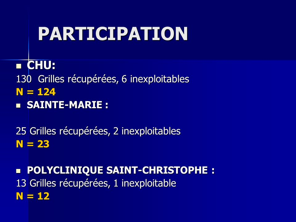 PARTICIPATION CHU: 130 Grilles récupérées, 6 inexploitables N = 124