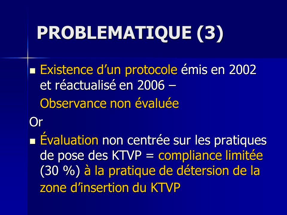 PROBLEMATIQUE (3) Existence d'un protocole émis en 2002 et réactualisé en 2006 – Observance non évaluée.