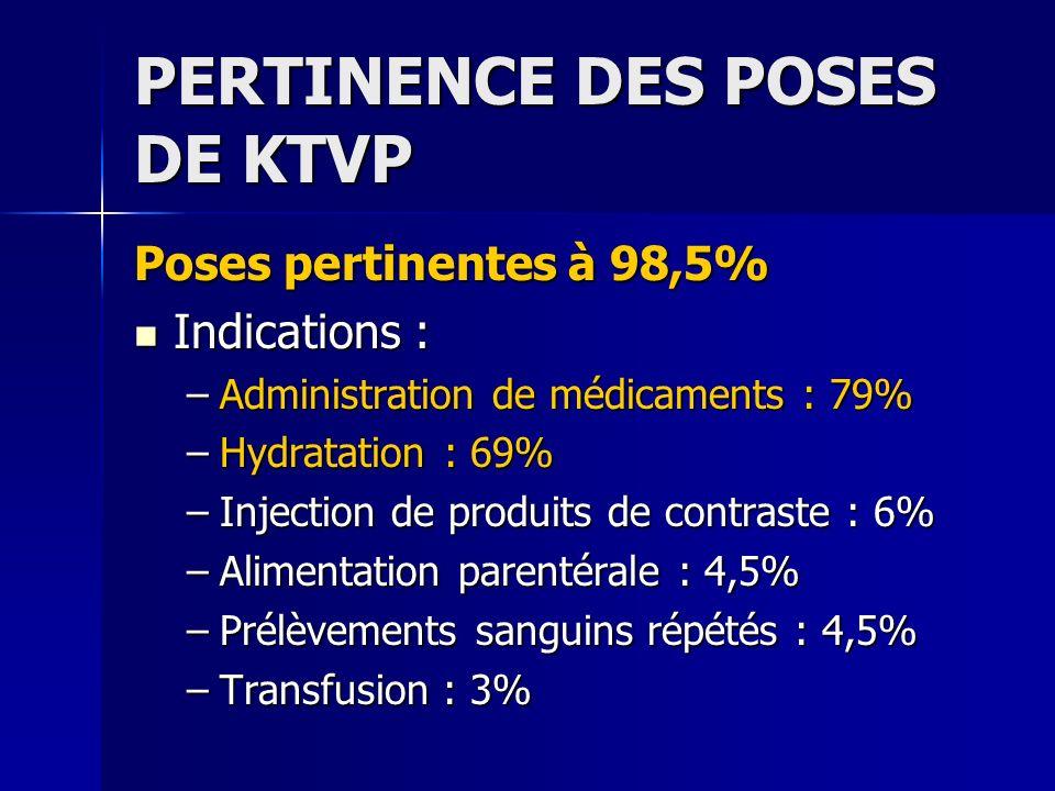 PERTINENCE DES POSES DE KTVP