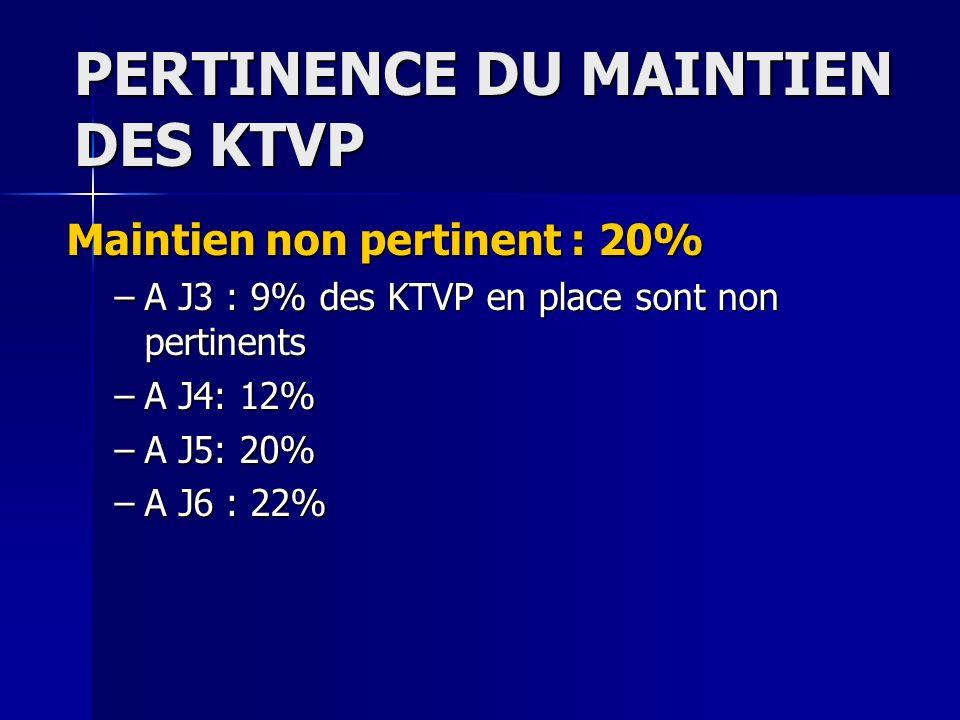 PERTINENCE DU MAINTIEN DES KTVP