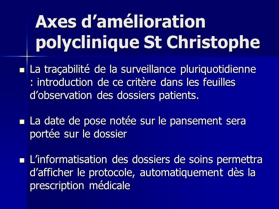 Axes d'amélioration polyclinique St Christophe