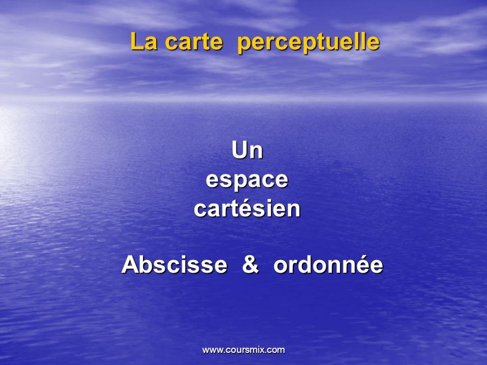 Abscisse & ordonnée La carte perceptuelle Un espace cartésien