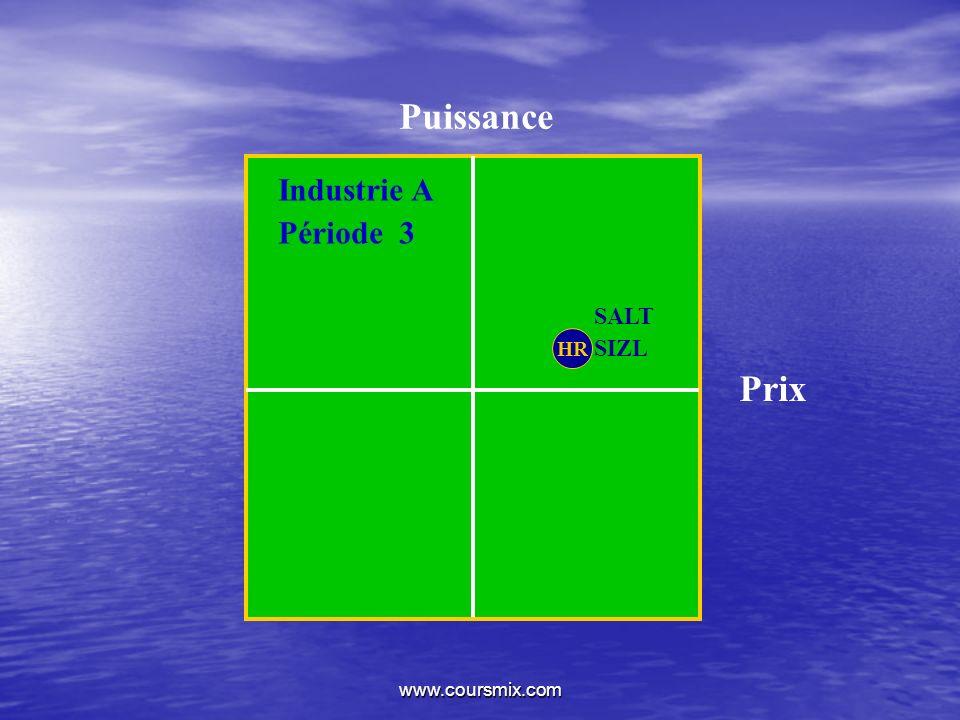 Puissance Industrie A Période 3 SALT HR HR SIZL Prix www.coursmix.com