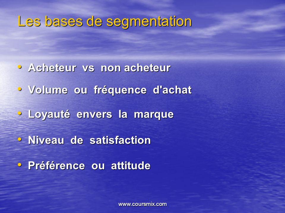 Les bases de segmentation