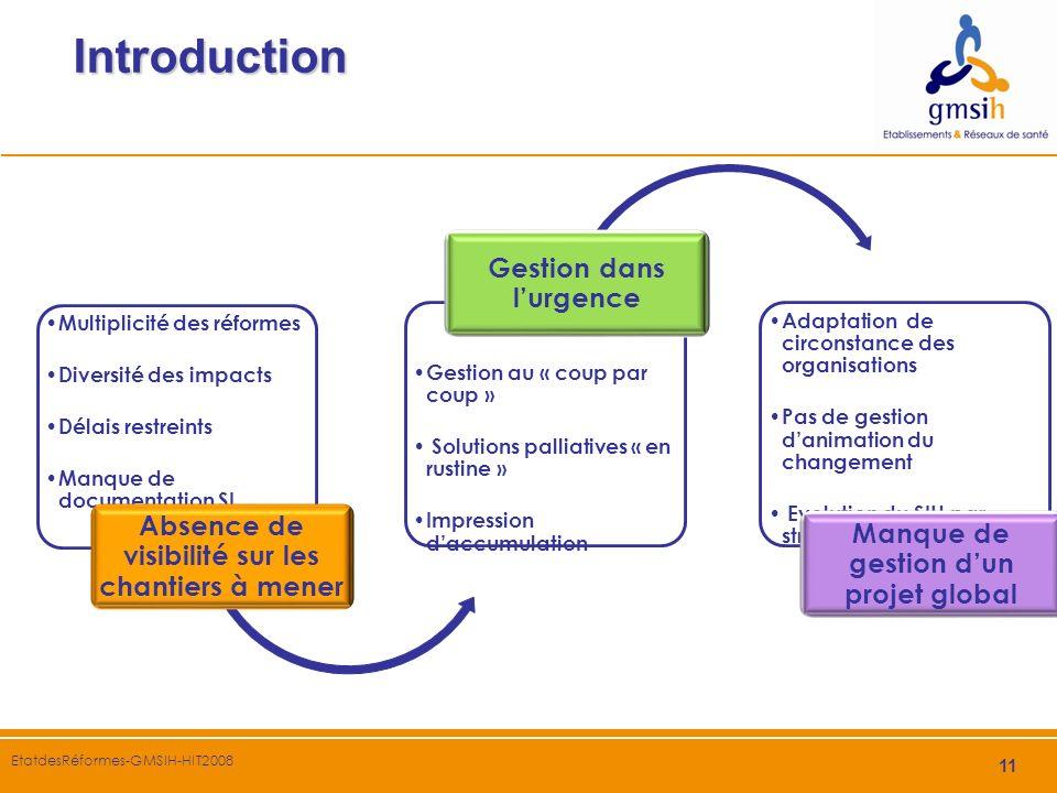Introduction Gestion dans l'urgence