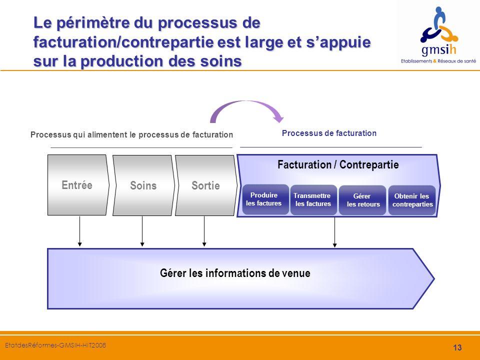 Le périmètre du processus de facturation/contrepartie est large et s'appuie sur la production des soins
