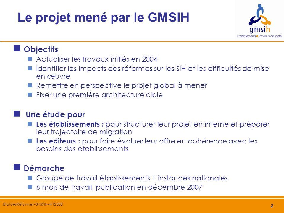 Le projet mené par le GMSIH