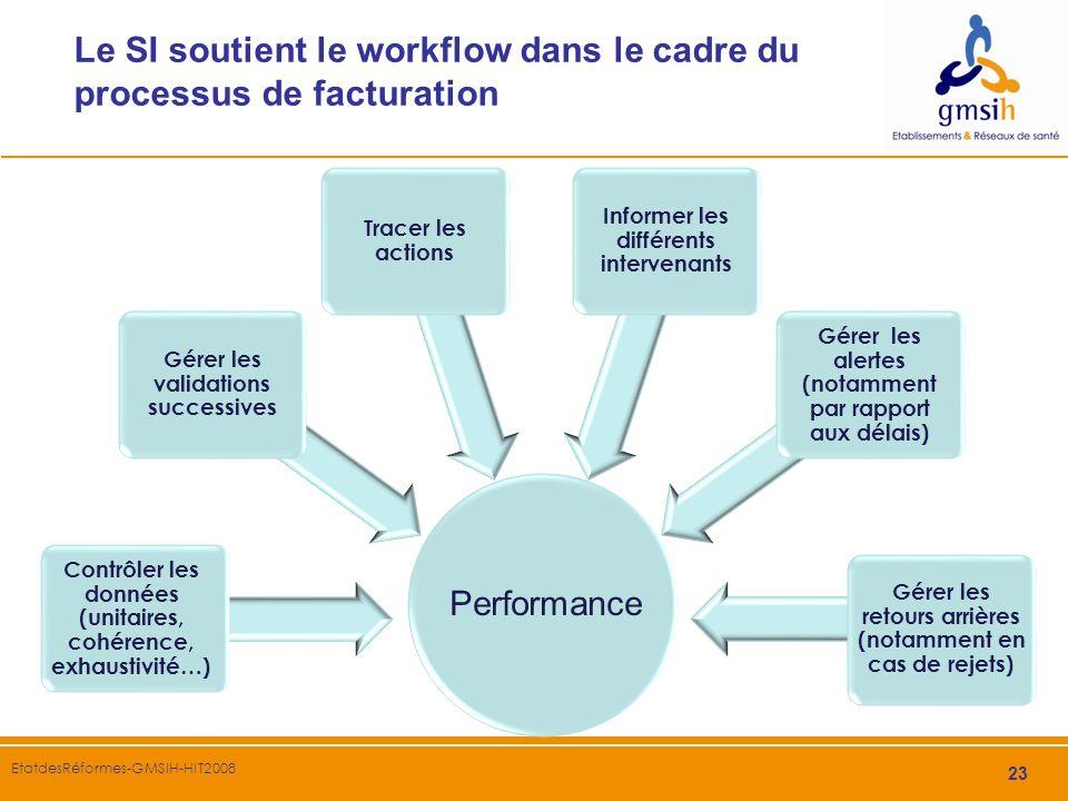 Le SI soutient le workflow dans le cadre du processus de facturation