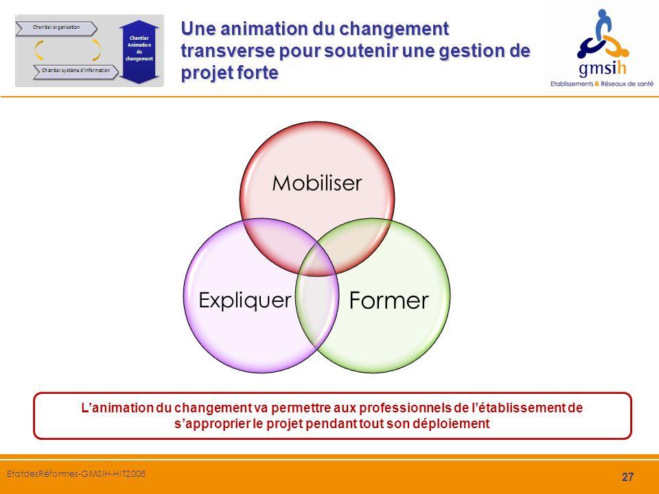 Une animation du changement transverse pour soutenir une gestion de projet forte
