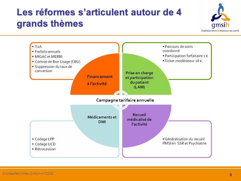 Les réformes s'articulent autour de 4 grands thèmes