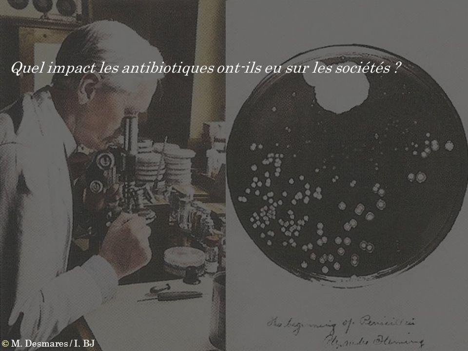 Quel impact les antibiotiques ont-ils eu sur les sociétés