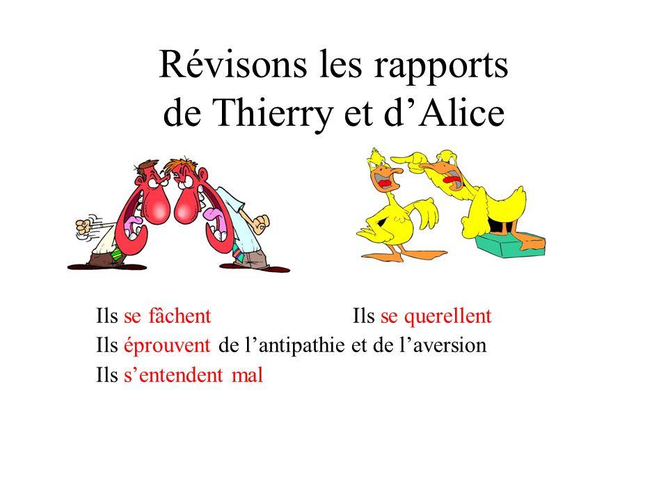 Révisons les rapports de Thierry et d'Alice