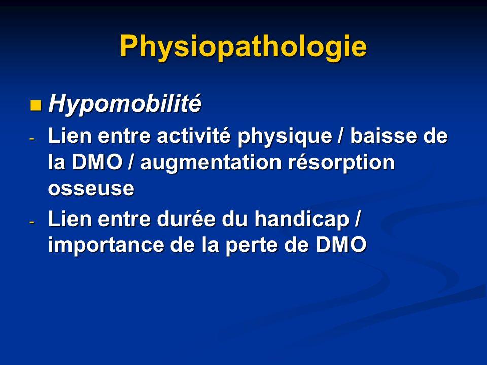 Physiopathologie Hypomobilité