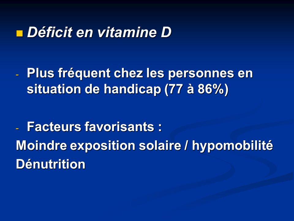 Déficit en vitamine DPlus fréquent chez les personnes en situation de handicap (77 à 86%) Facteurs favorisants :