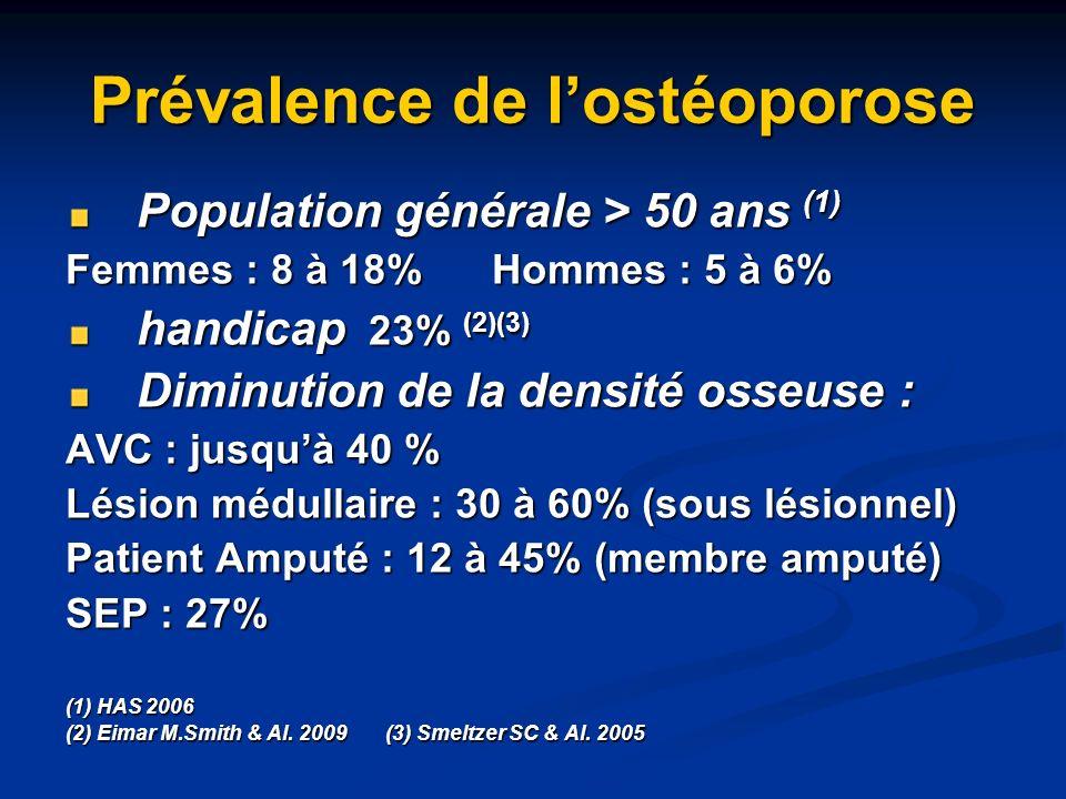 Prévalence de l'ostéoporose