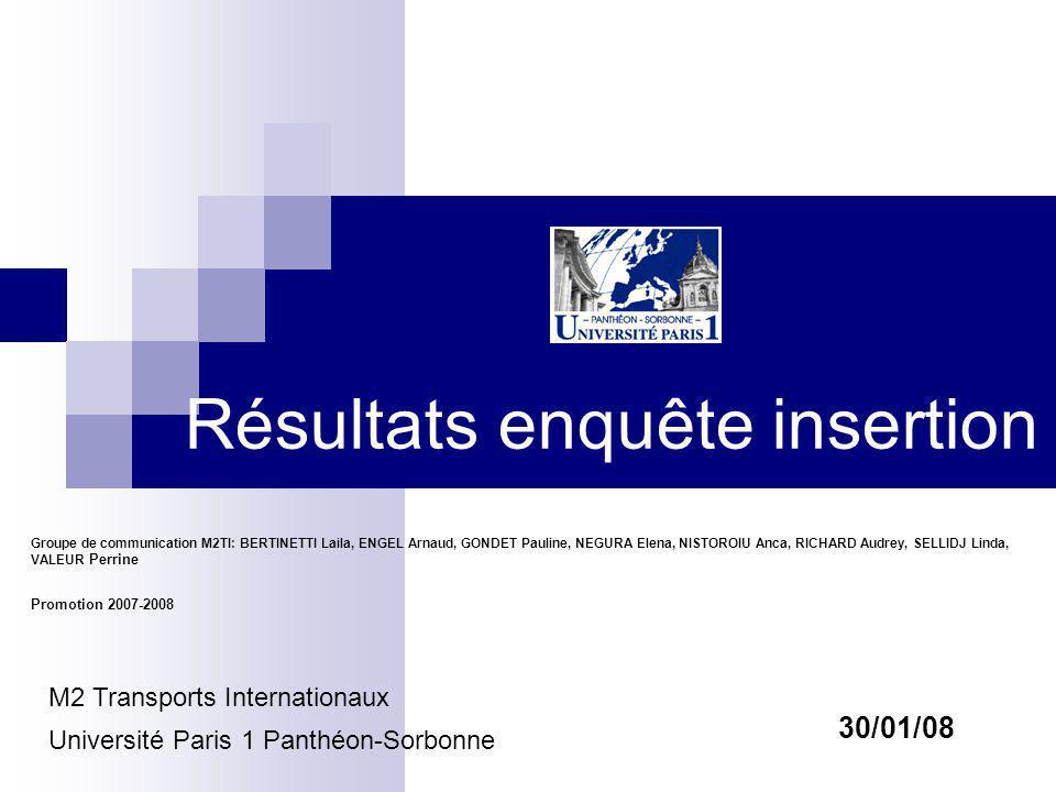 Résultats enquête insertion