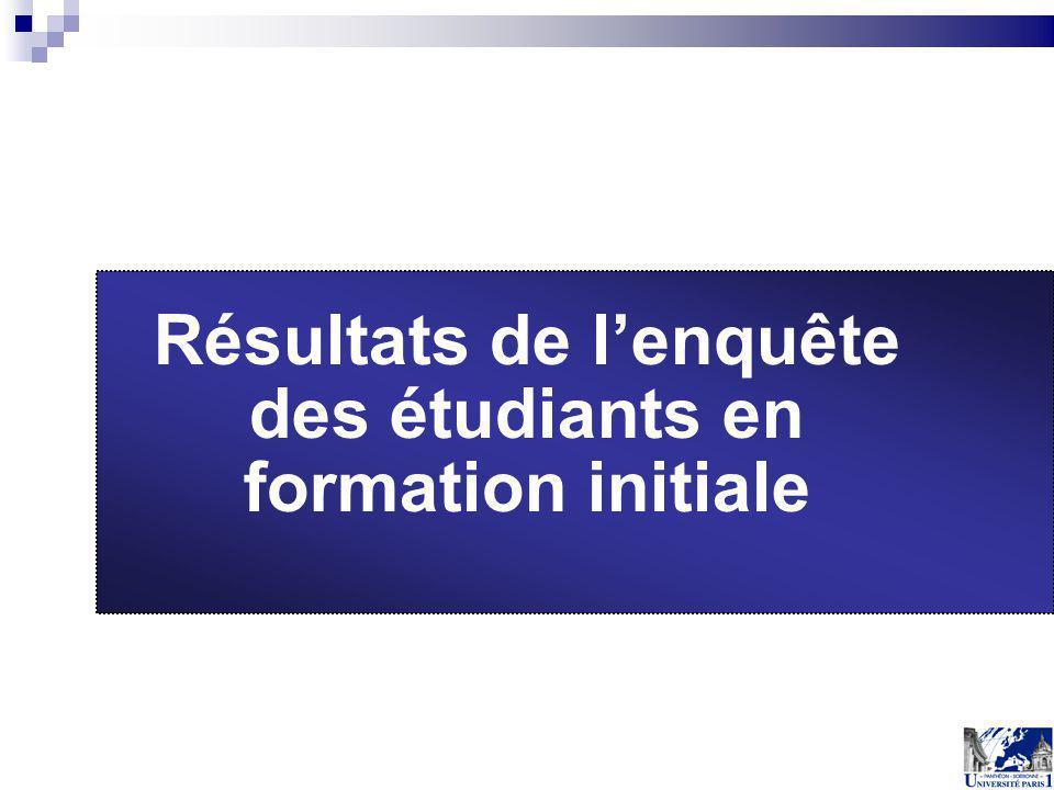Résultats de l'enquête des étudiants en formation initiale