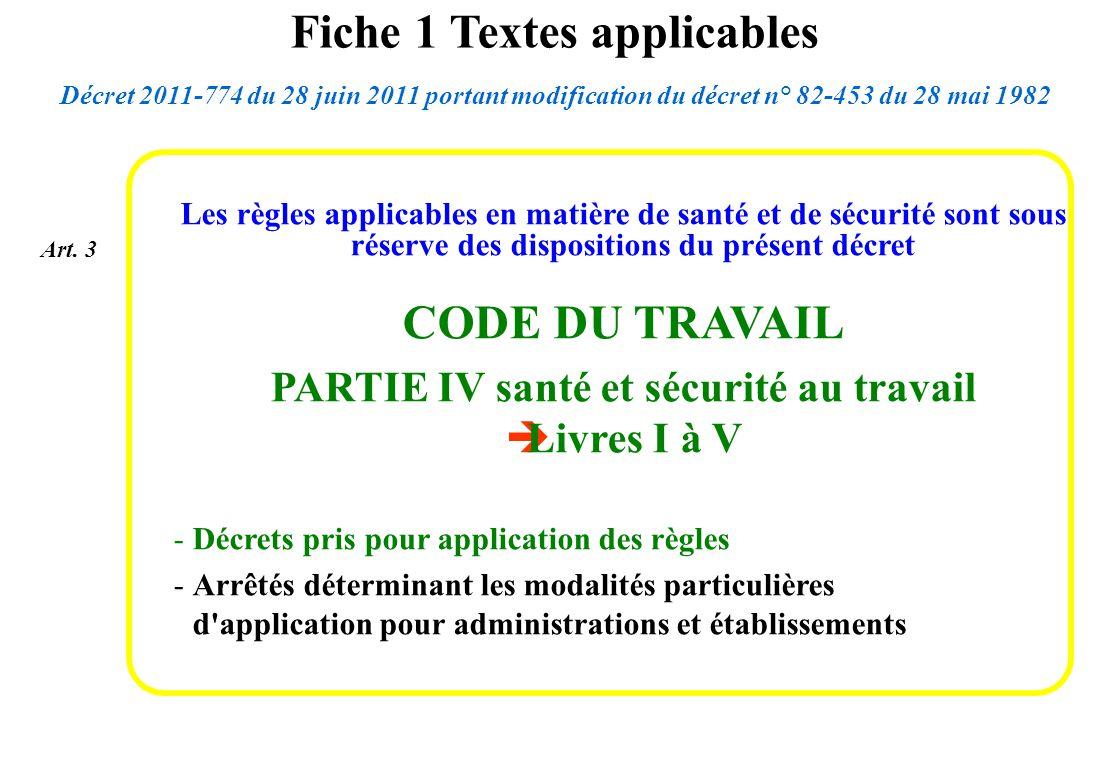 Fiche 1 Textes applicables PARTIE IV santé et sécurité au travail