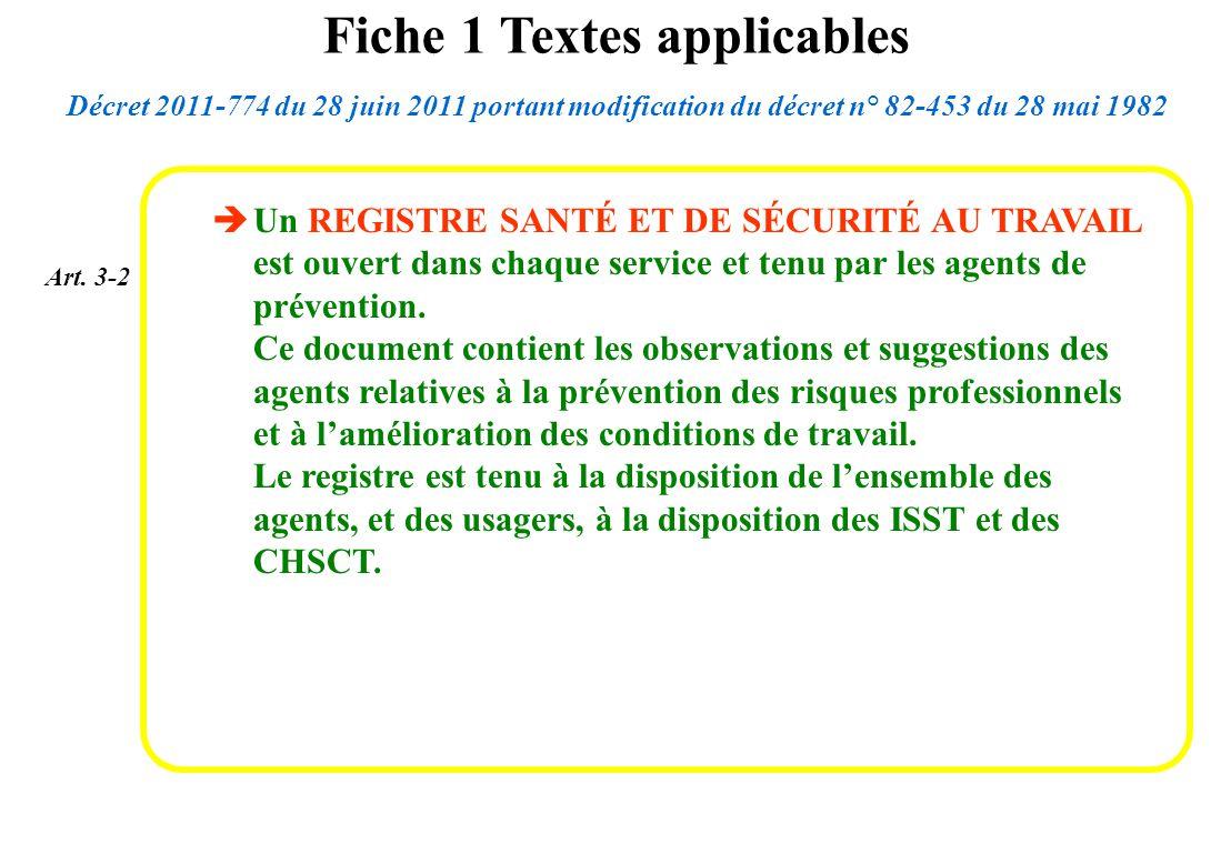 Fiche 1 Textes applicables