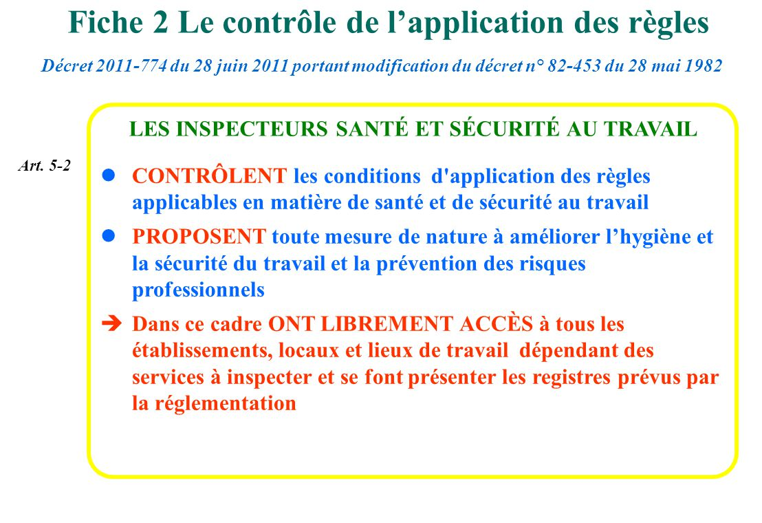 Fiche 2 Le contrôle de l'application des règles