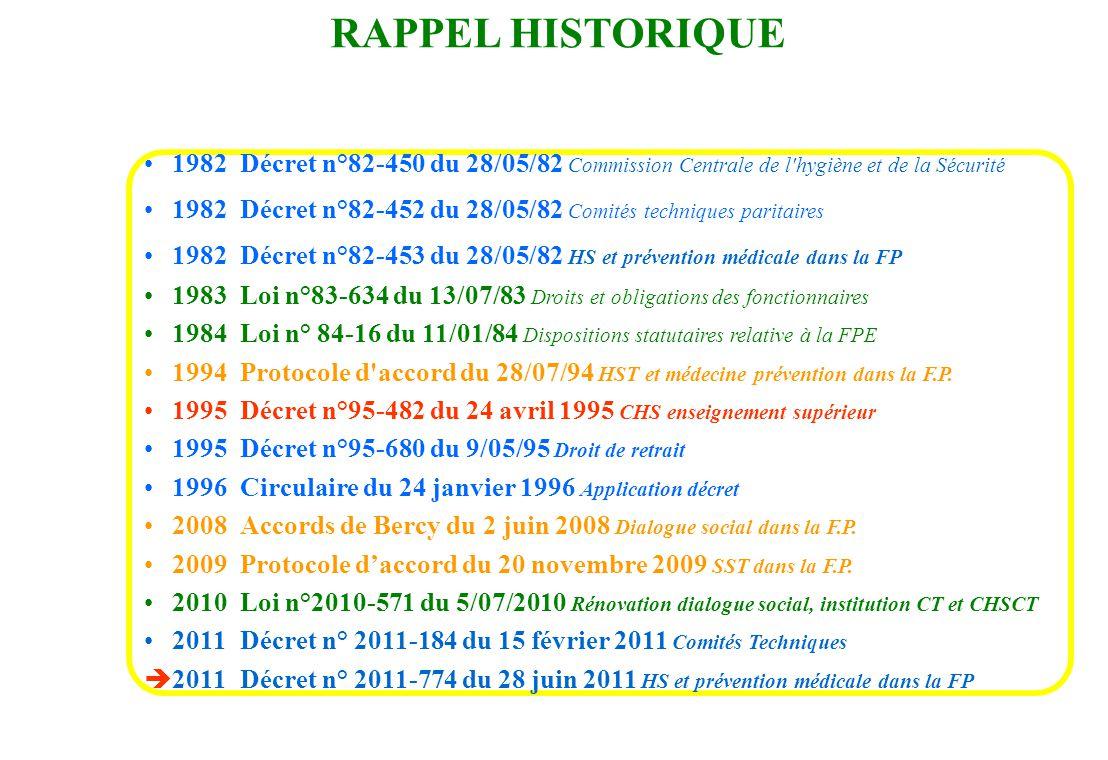 RAPPEL HISTORIQUE 1982 Décret n°82-450 du 28/05/82 Commission Centrale de l hygiène et de la Sécurité.