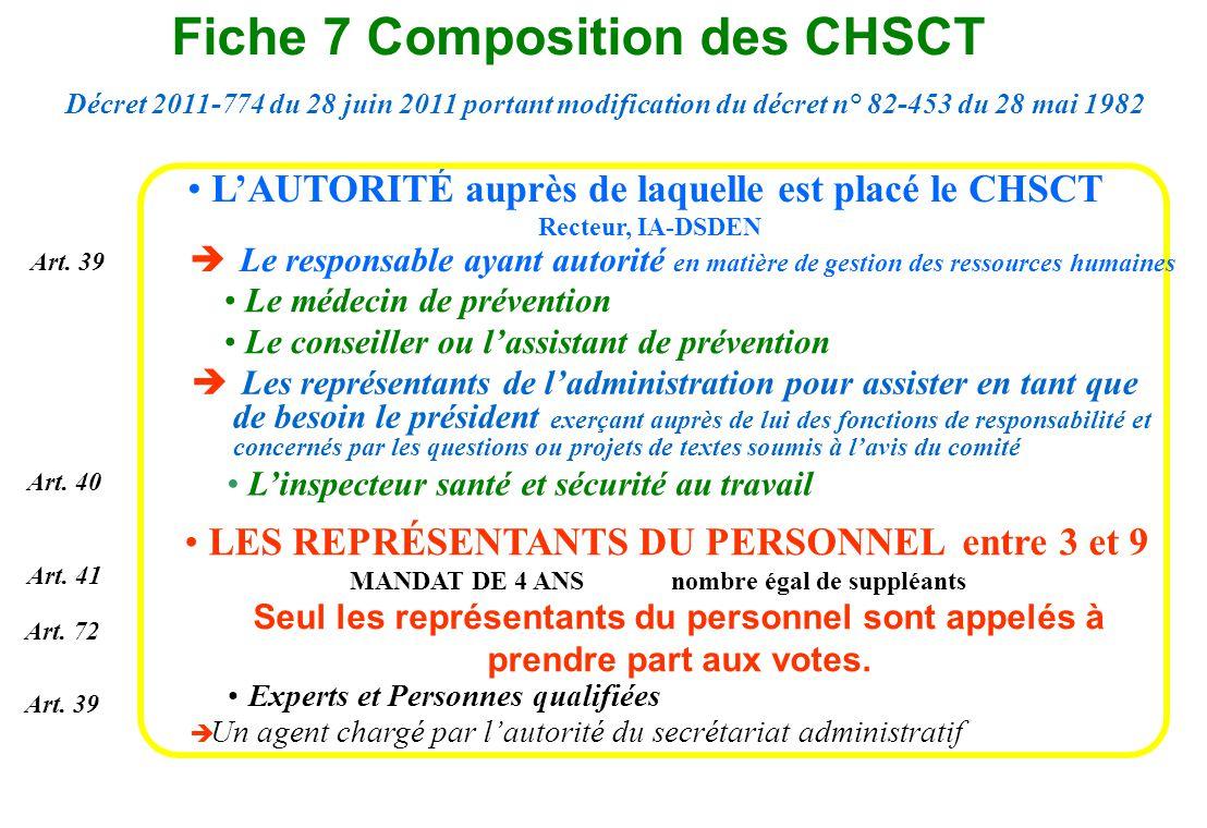 Fiche 7 Composition des CHSCT
