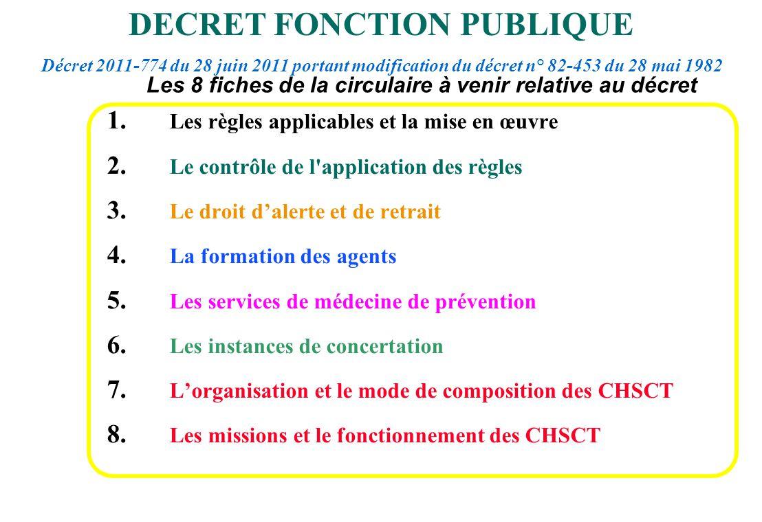 Les 8 fiches de la circulaire à venir relative au décret