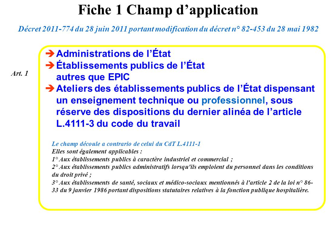 Fiche 1 Champ d'application