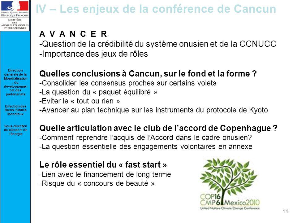 IV – Les enjeux de la conférence de Cancun