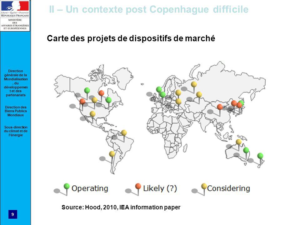 Carte des projets de dispositifs de marché