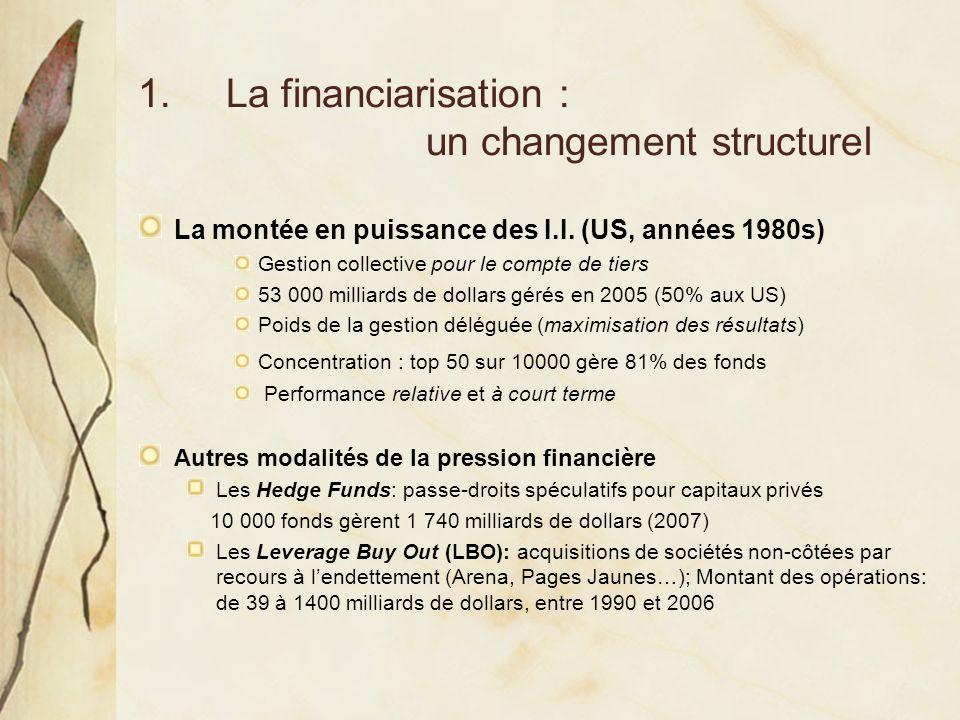La financiarisation : un changement structurel