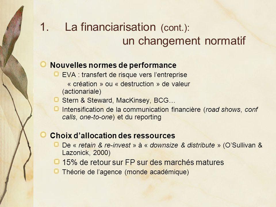 La financiarisation (cont.): un changement normatif
