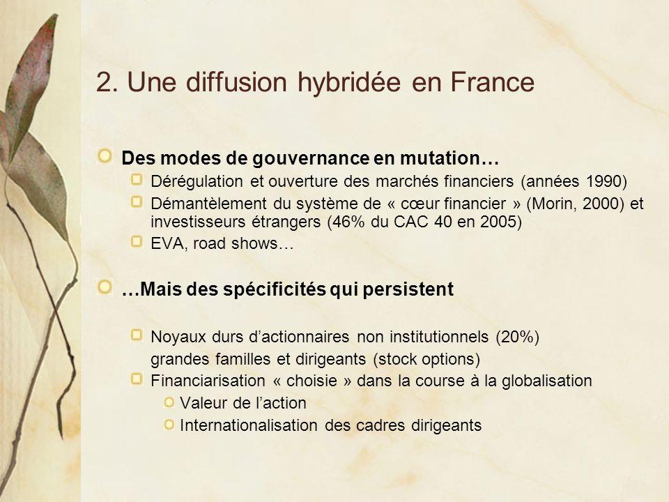 2. Une diffusion hybridée en France