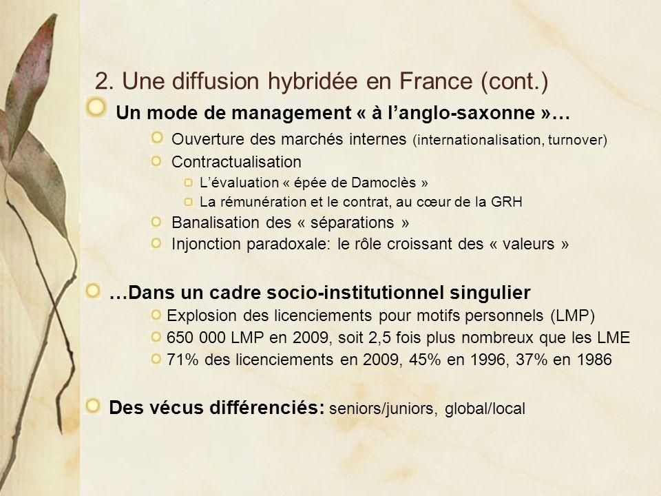 2. Une diffusion hybridée en France (cont.)