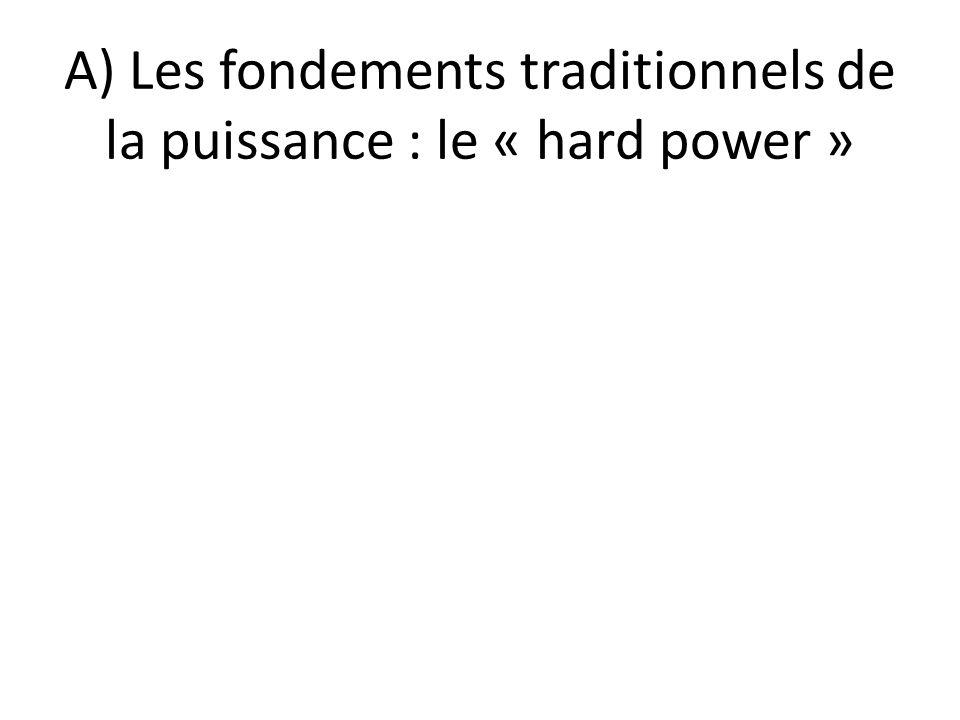 A) Les fondements traditionnels de la puissance : le « hard power »