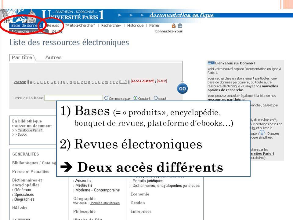 Bases (= « produits », encyclopédie, bouquet de revues, plateforme d'ebooks…)