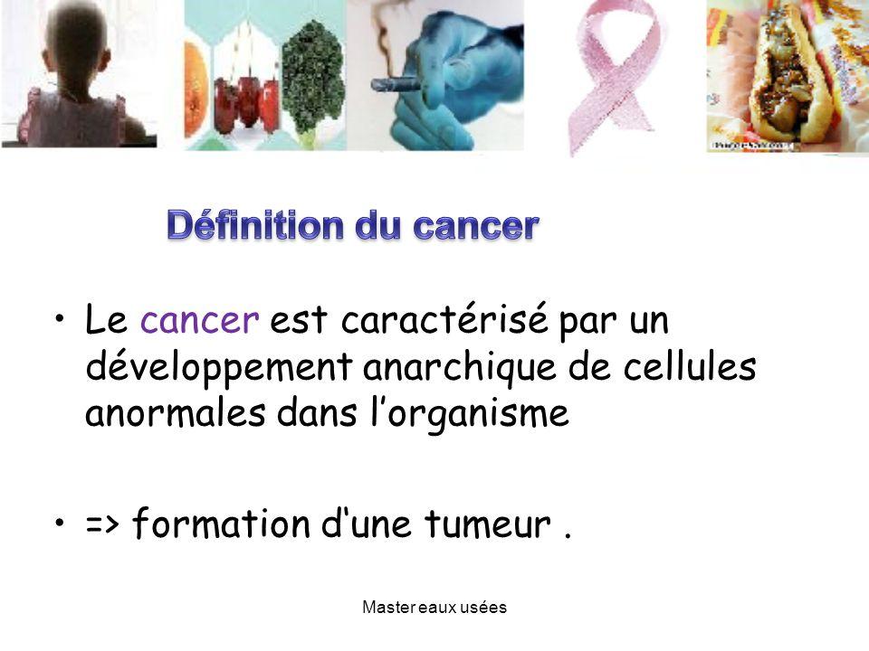 => formation d'une tumeur .