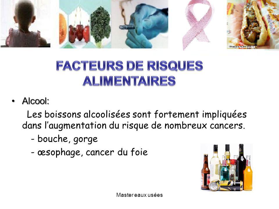 FACTEURS DE RISQUES ALIMENTAIRES