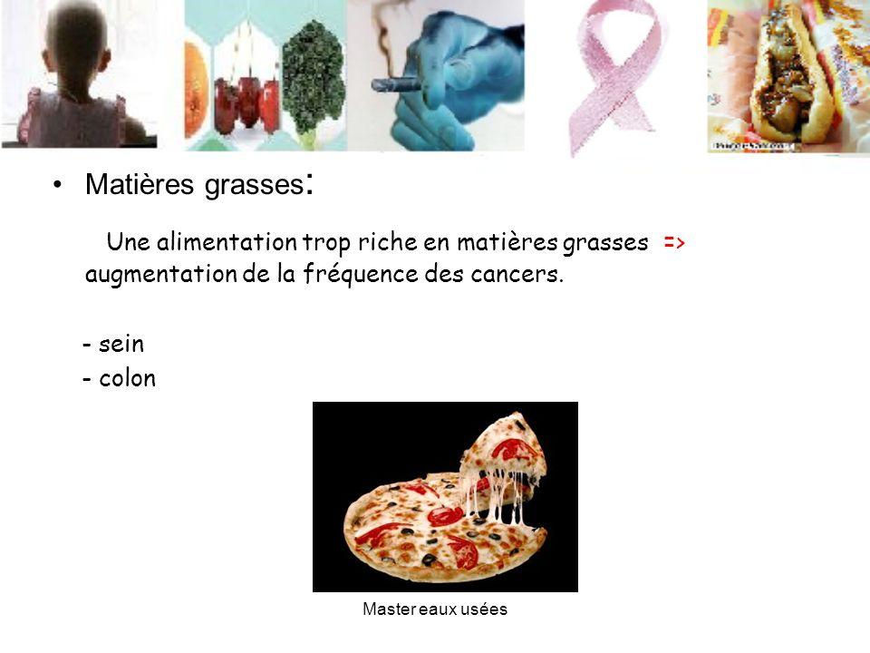Matières grasses: Une alimentation trop riche en matières grasses => augmentation de la fréquence des cancers.