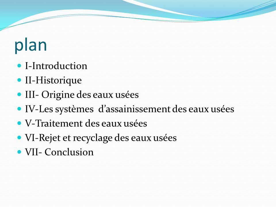 plan I-Introduction II-Historique III- Origine des eaux usées