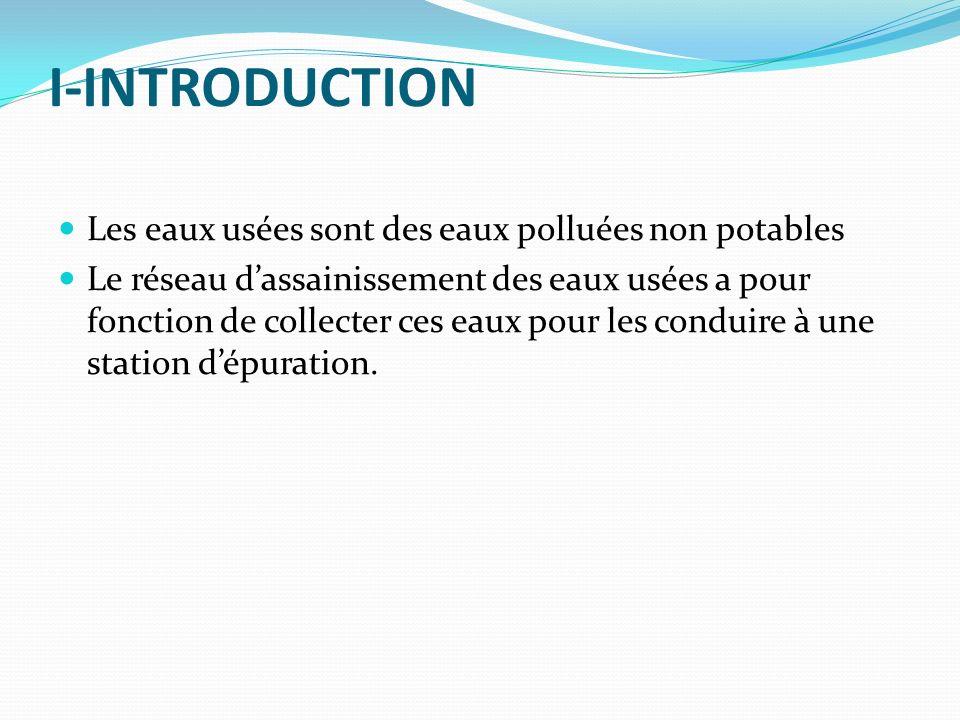 I-INTRODUCTION Les eaux usées sont des eaux polluées non potables