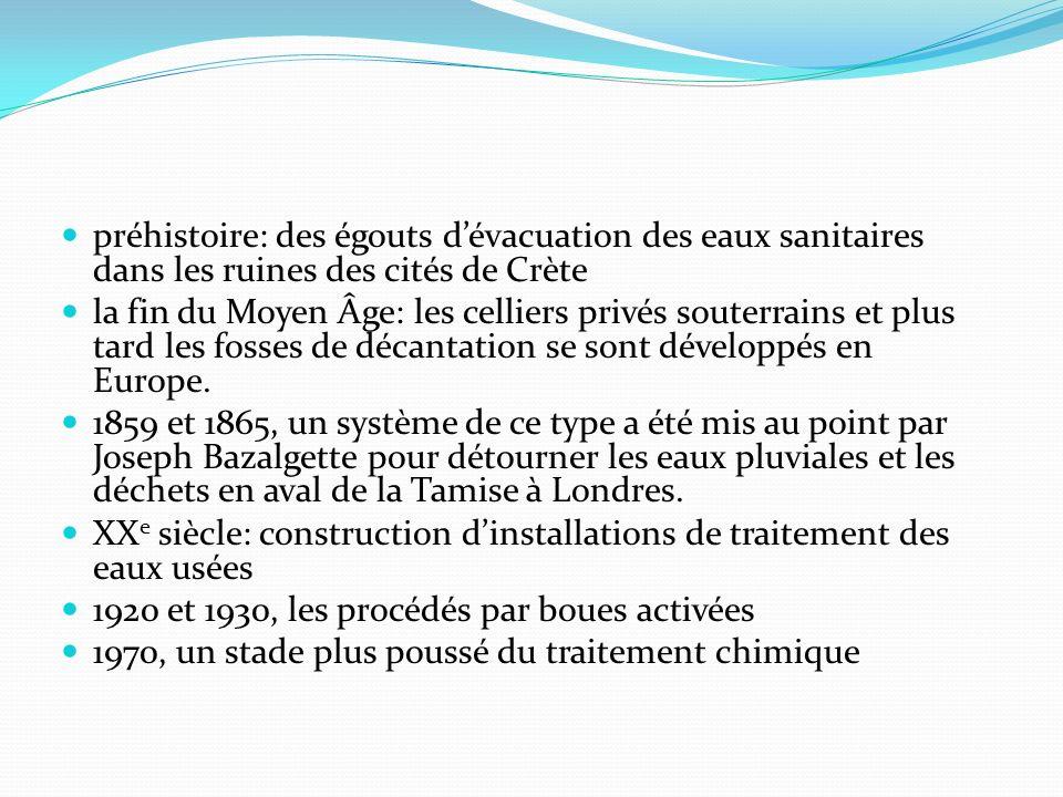 préhistoire: des égouts d'évacuation des eaux sanitaires dans les ruines des cités de Crète