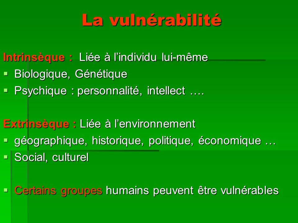 La vulnérabilité Intrinsèque : Liée à l'individu lui-même